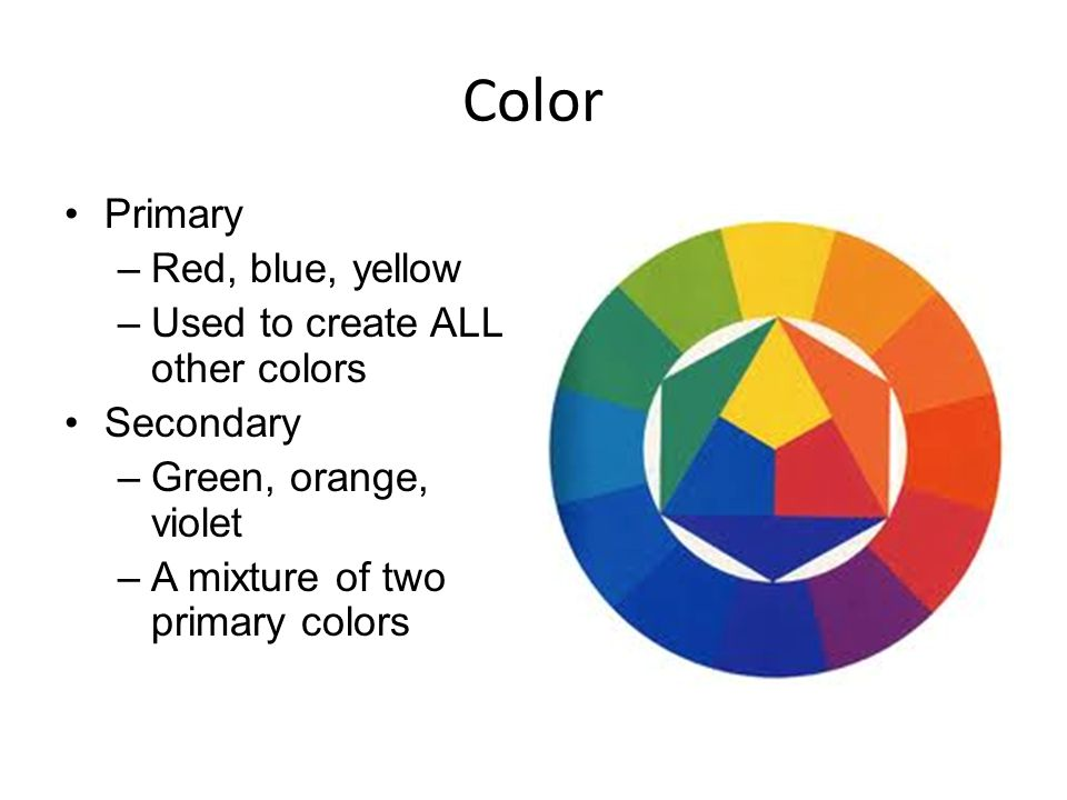 Color Primary –Red, blue, yellow –Used to create ALL other colors Secondary –Green, orange, violet –A mixture of two primary colors