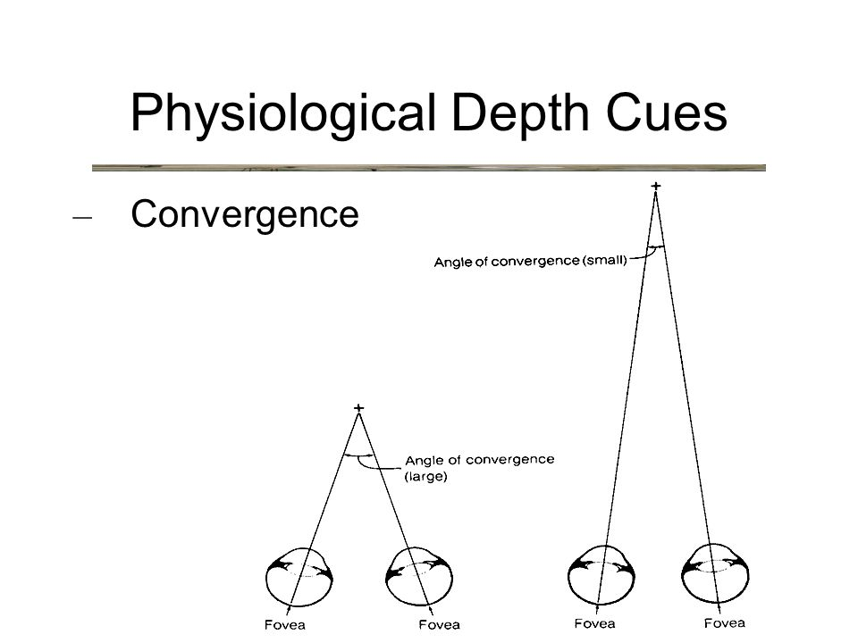 Physiological Depth Cues – Convergence