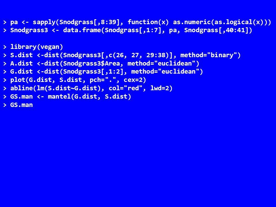 > pa <- sapply(Snodgrass[,8:39], function(x) as.numeric(as.logical(x))) > Snodgrass3 <- data.frame(Snodgrass[,1:7], pa, Snodgrass[,40:41]) > library(vegan) > S.dist <-dist(Snodgrass3[,c(26, 27, 29:38)], method= binary ) > A.dist <-dist(Snodgrass3$Area, method= euclidean ) > G.dist <-dist(Snodgrass3[,1:2], method= euclidean ) > plot(G.dist, S.dist, pch= . , cex=2) > abline(lm(S.dist~G.dist), col= red , lwd=2) > GS.man <- mantel(G.dist, S.dist) > GS.man