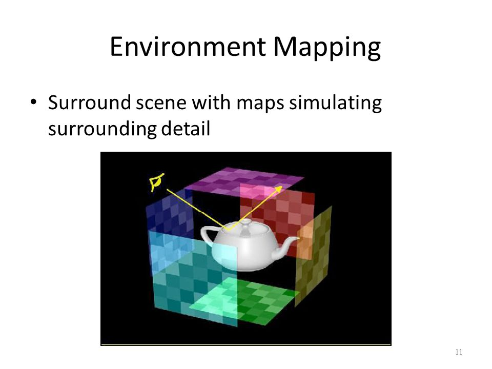 11 Environment Mapping Surround scene with maps simulating surrounding detail
