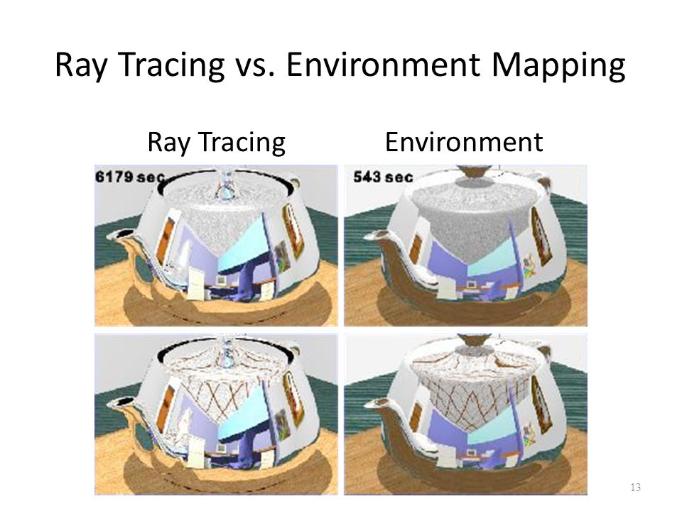 13 Ray Tracing vs. Environment Mapping Ray TracingEnvironment Mapping