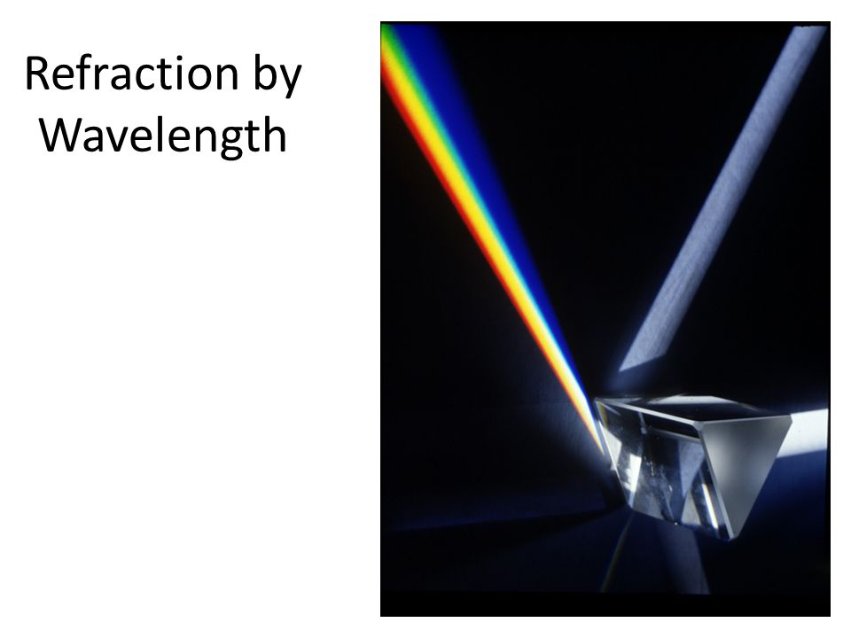 Refraction by Wavelength