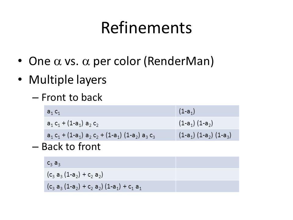 Refinements One  vs.  per color (RenderMan) Multiple layers – Front to back – Back to front a 1 c 1 (1-a 1 ) a 1 c 1 + (1-a 1 ) a 2 c 2 (1-a 1 ) (1-
