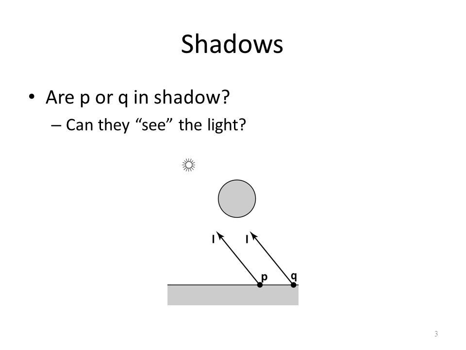 Ray Traced Shadows Rays from p/q to l known as shadow rays Bias ray start to avoid self shadowing