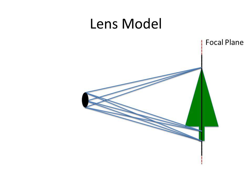 Lens Model Focal Plane