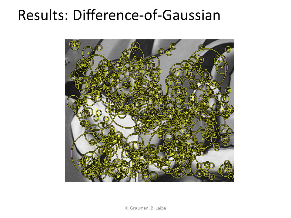 Results: Difference-of-Gaussian K. Grauman, B. Leibe