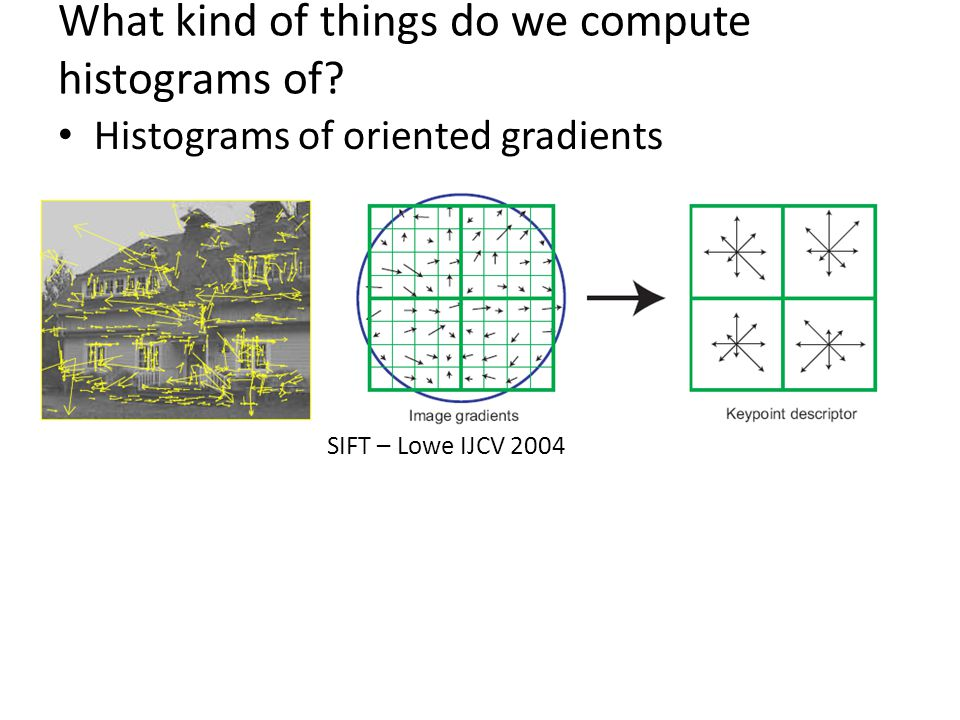 What kind of things do we compute histograms of? Histograms of oriented gradients SIFT – Lowe IJCV 2004