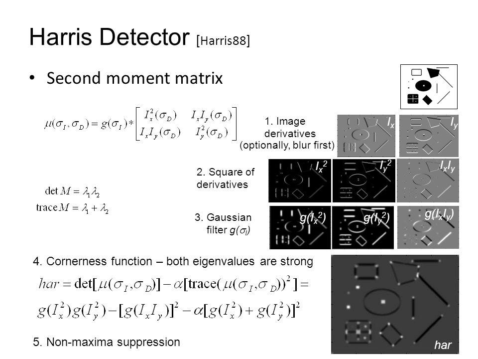 Image representations Templates – Intensity, gradients, etc.