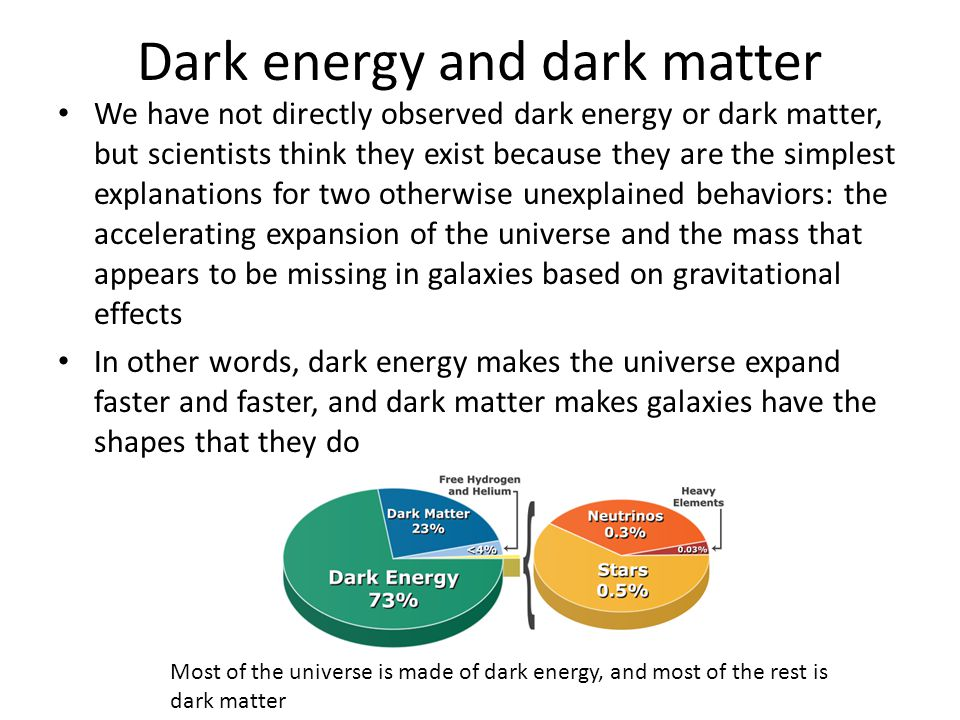 Dark energy and dark matter We have not directly observed dark energy or dark matter, but scientists think they exist because they are the simplest explanations for two otherwise unexplained behaviors: the accelerating expansion of the universe and the mass that appears to be missing in galaxies based on gravitational effects In other words, dark energy makes the universe expand faster and faster, and dark matter makes galaxies have the shapes that they do Most of the universe is made of dark energy, and most of the rest is dark matter