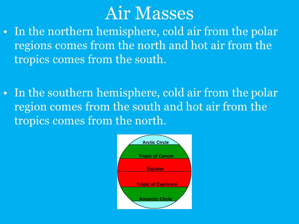 Air Masses In the northern hemisphere, cold air from the polar regions comes from the north and hot air from the tropics comes from the south. In the