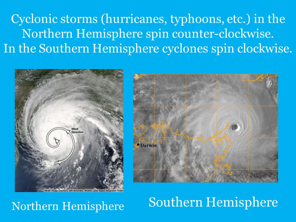 Cyclonic storms (hurricanes, typhoons, etc.) in the Northern Hemisphere spin counter-clockwise. In the Southern Hemisphere cyclones spin clockwise. No