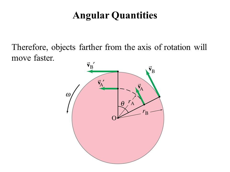 Rotational Dynamics; Torque and Rotational Inertia The rotational inertia of an object depends not only on its mass distribution but also the location of the axis of rotation—compare (f) and (g), for example.