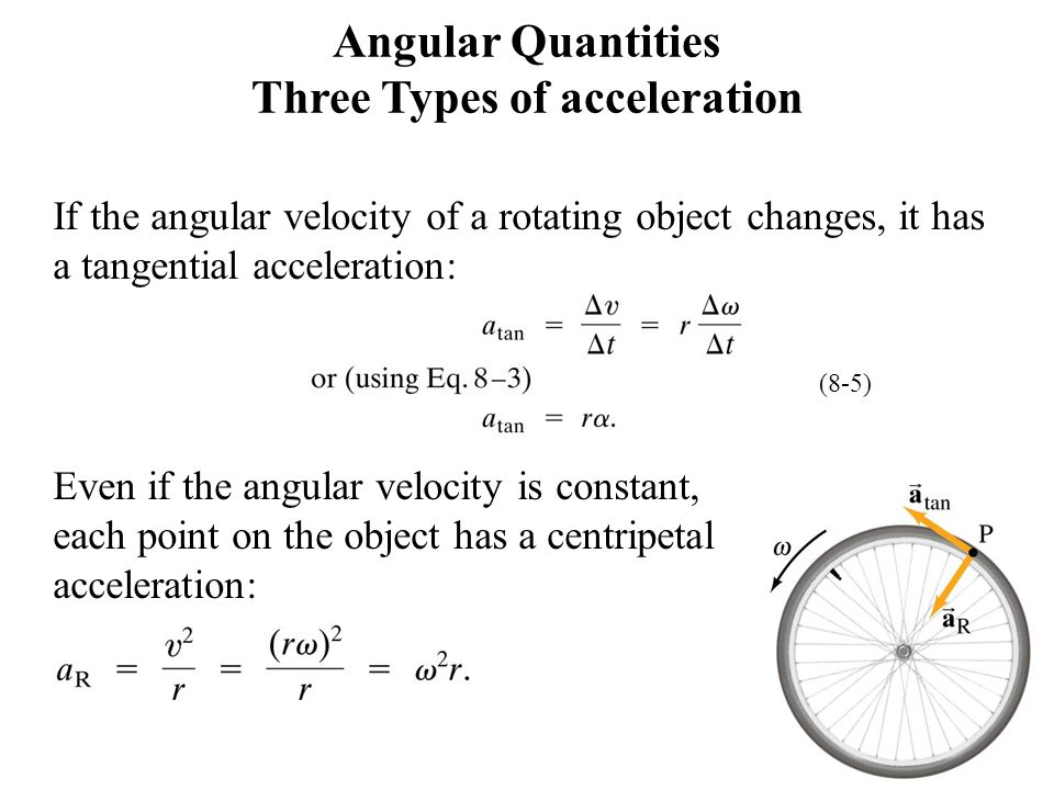 Angular Quantities: How do they relate.