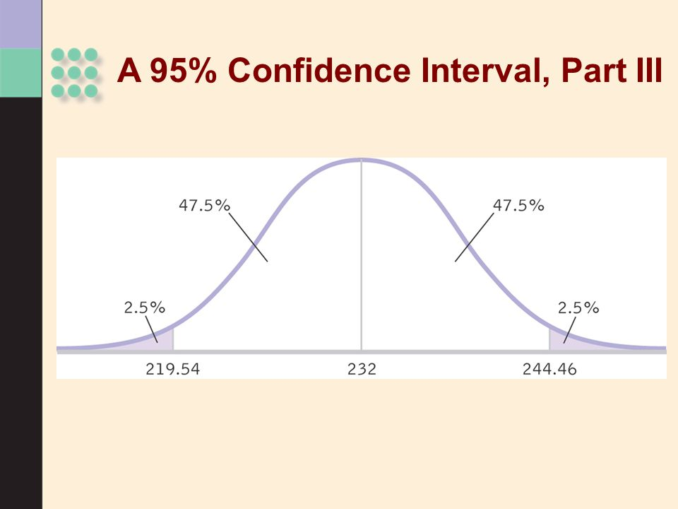 A 95% Confidence Interval, Part III