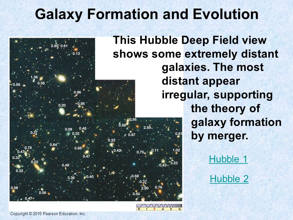 Copyright © 2010 Pearson Education, Inc. This Hubble Deep Field view shows some extremely distant galaxies. The most distant appear irregular, support
