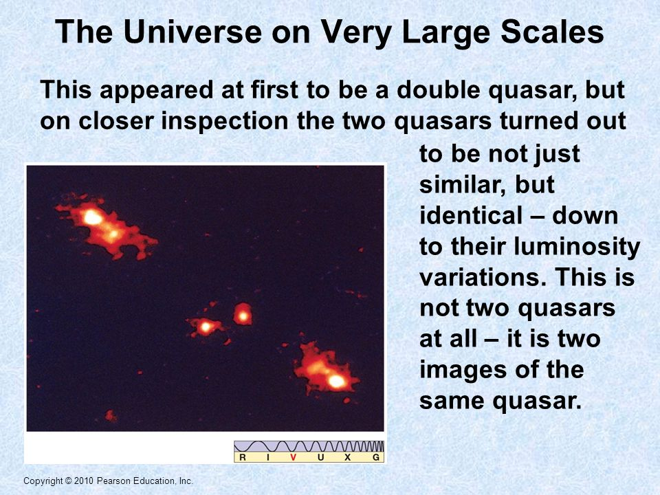 Copyright © 2010 Pearson Education, Inc. This appeared at first to be a double quasar, but on closer inspection the two quasars turned out to be not j