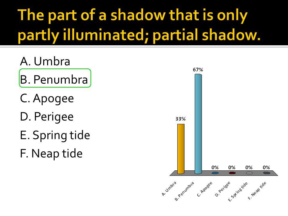 A. Umbra B. Penumbra C. Apogee D. Perigee E. Spring tide F. Neap tide