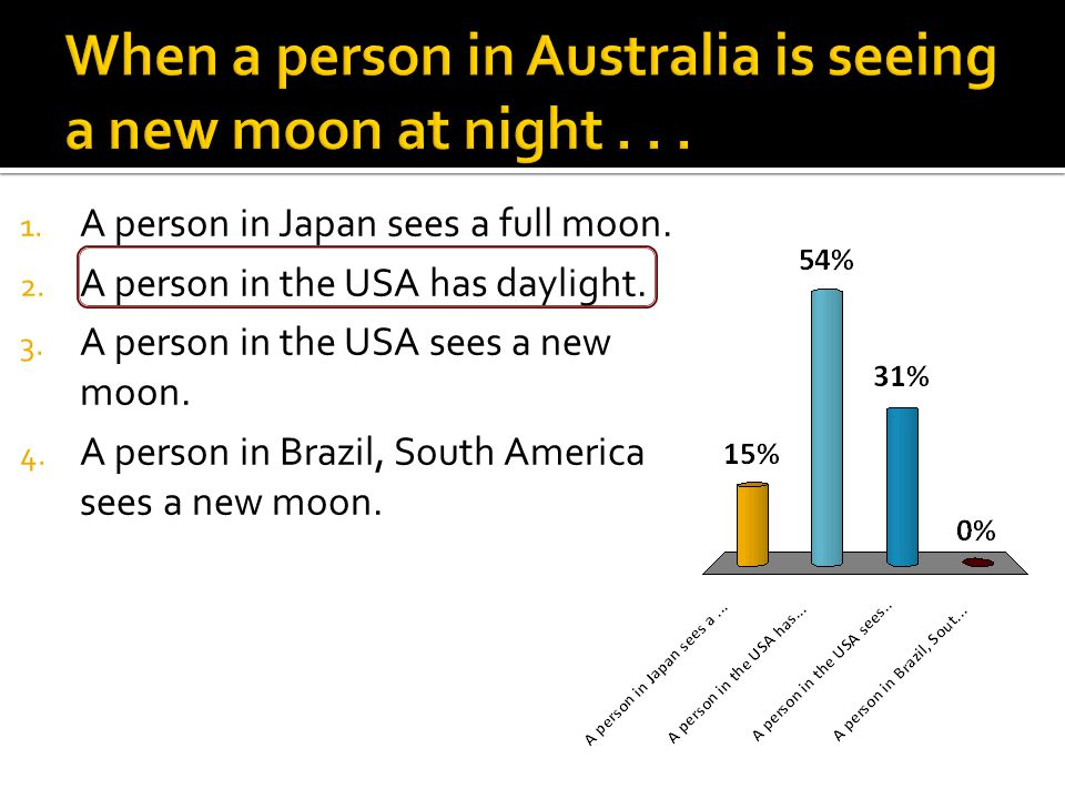 1. A person in Japan sees a full moon. 2. A person in the USA has daylight.