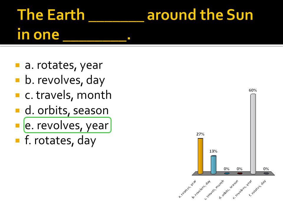  a. rotates, year  b. revolves, day  c. travels, month  d. orbits, season  e. revolves, year  f. rotates, day