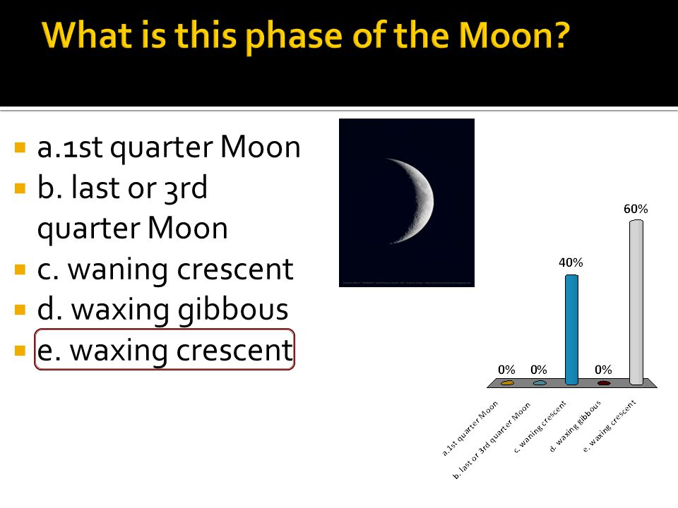  a.1st quarter Moon  b. last or 3rd quarter Moon  c. waning crescent  d. waxing gibbous  e. waxing crescent