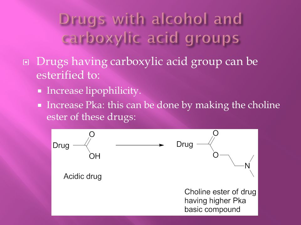  Drugs having carboxylic acid group can be esterified to:  Increase lipophilicity.  Increase Pka: this can be done by making the choline ester of t