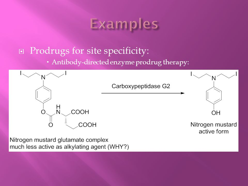  Prodrugs for site specificity:  Antibody-directed enzyme prodrug therapy: