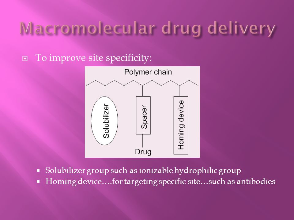  To improve site specificity:  Solubilizer group such as ionizable hydrophilic group  Homing device….for targeting specific site…such as antibodies