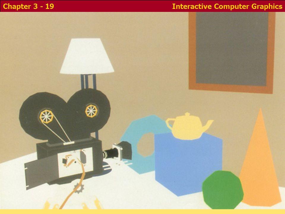 Interactive Computer GraphicsChapter 3 - 19