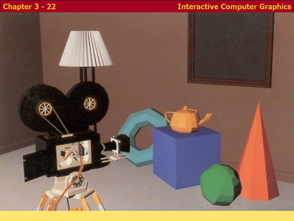 Interactive Computer GraphicsChapter 3 - 22