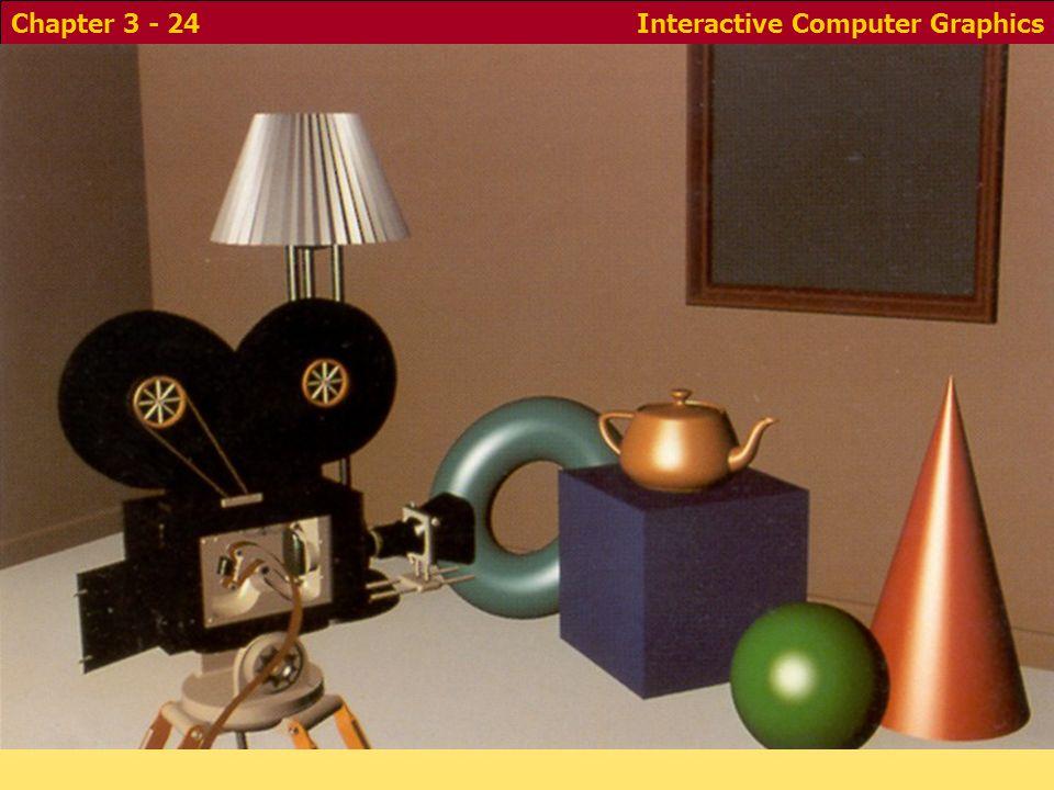 Interactive Computer GraphicsChapter 3 - 24