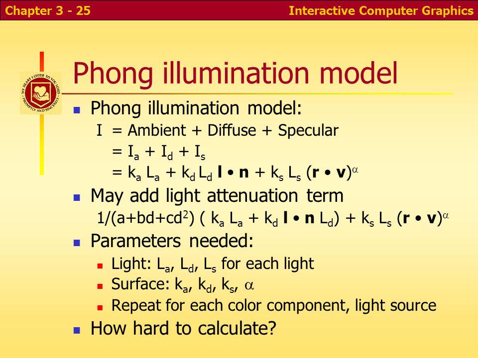 Interactive Computer GraphicsChapter 3 - 25 Phong illumination model Phong illumination model: I = Ambient + Diffuse + Specular = I a + I d + I s = k