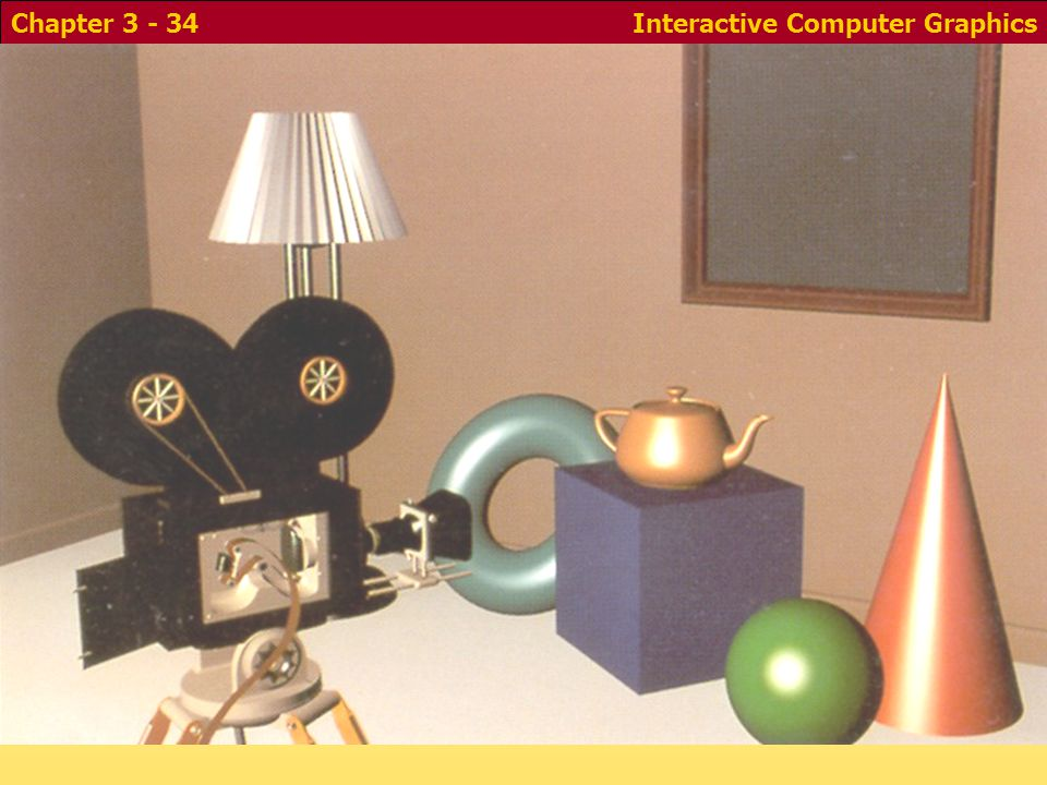 Interactive Computer GraphicsChapter 3 - 34
