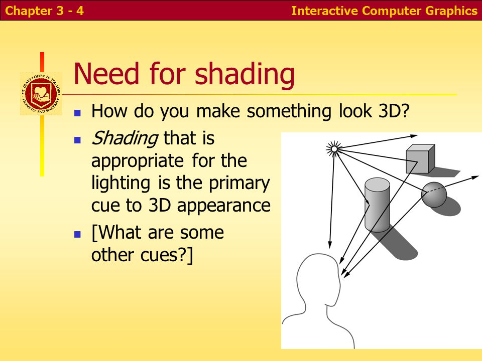 Interactive Computer GraphicsChapter 3 - 4 Need for shading How do you make something look 3D? Shading that is appropriate for the lighting is the pri