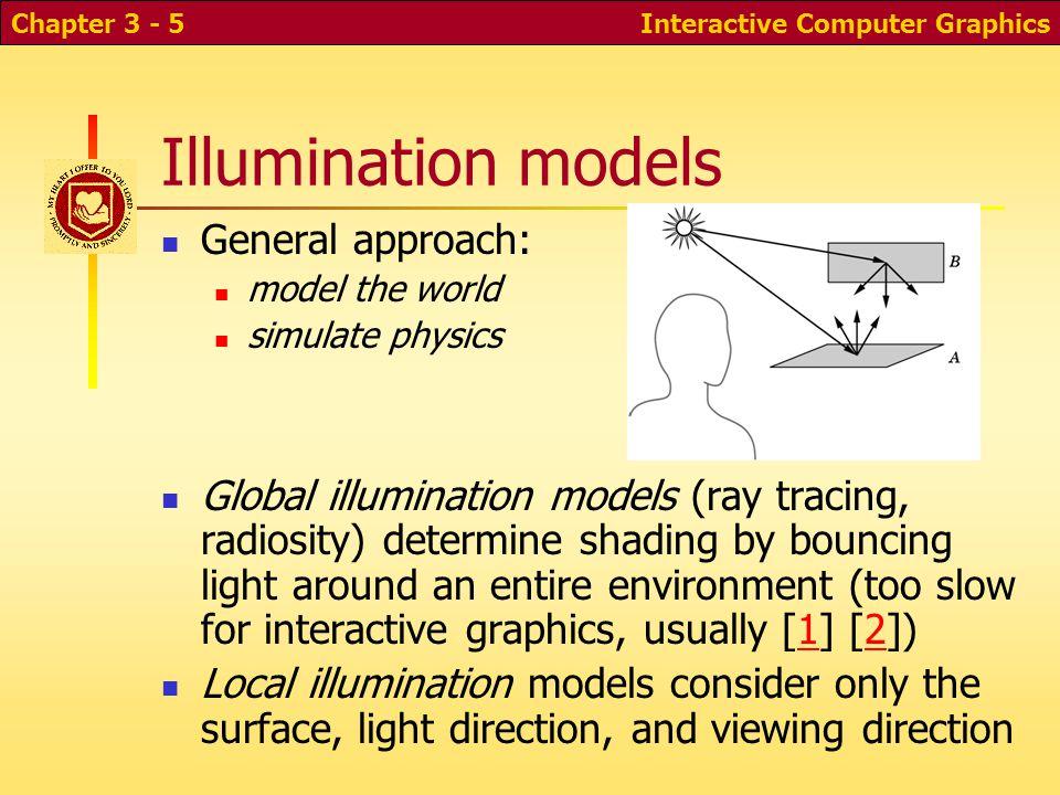 Interactive Computer GraphicsChapter 3 - 5 Illumination models General approach: model the world simulate physics Global illumination models (ray trac