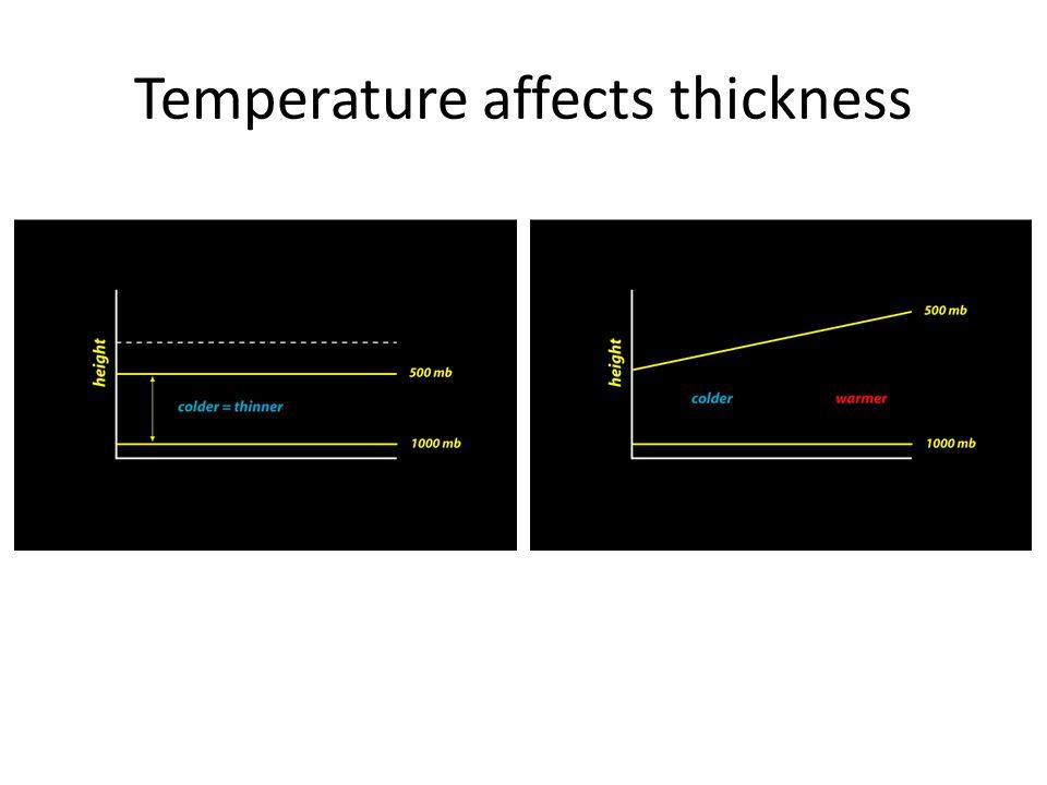 Temperature differences make pressure differences