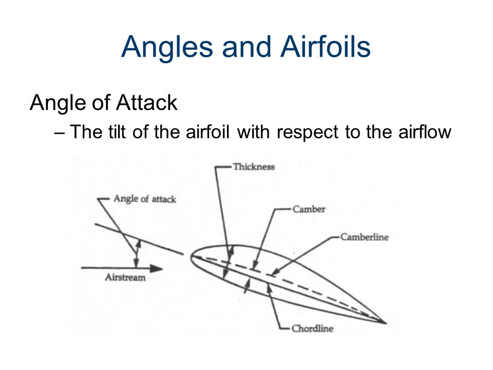 Angles and Airfoils Angle of Attack –The tilt of the airfoil with respect to the airflow