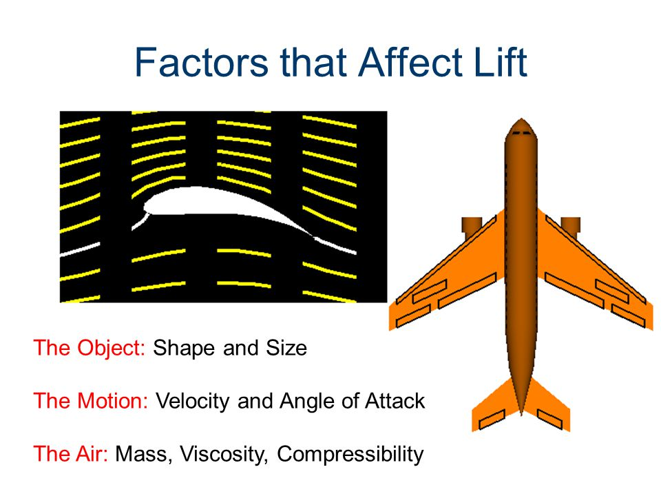 Factors that Affect Lift The Object – Wing geometry –Airfoil shape –Wing size –Aspect ratio: Mathematical relationship between the wing span (overall length) to the wing area
