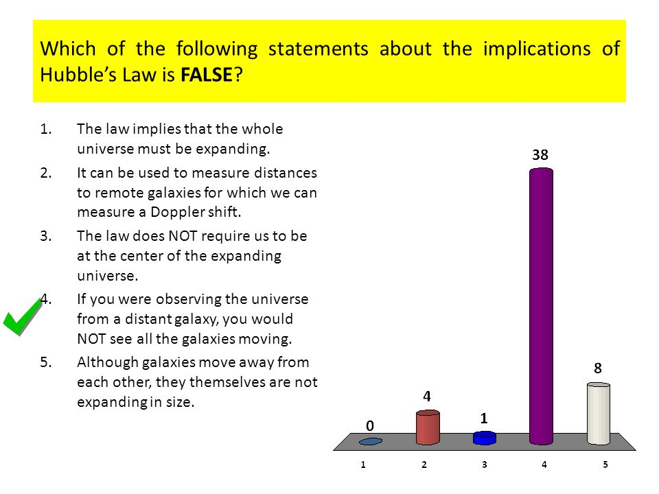 Which of the following statements about the implications of Hubble's Law is FALSE? 1.The law implies that the whole universe must be expanding. 2.It c