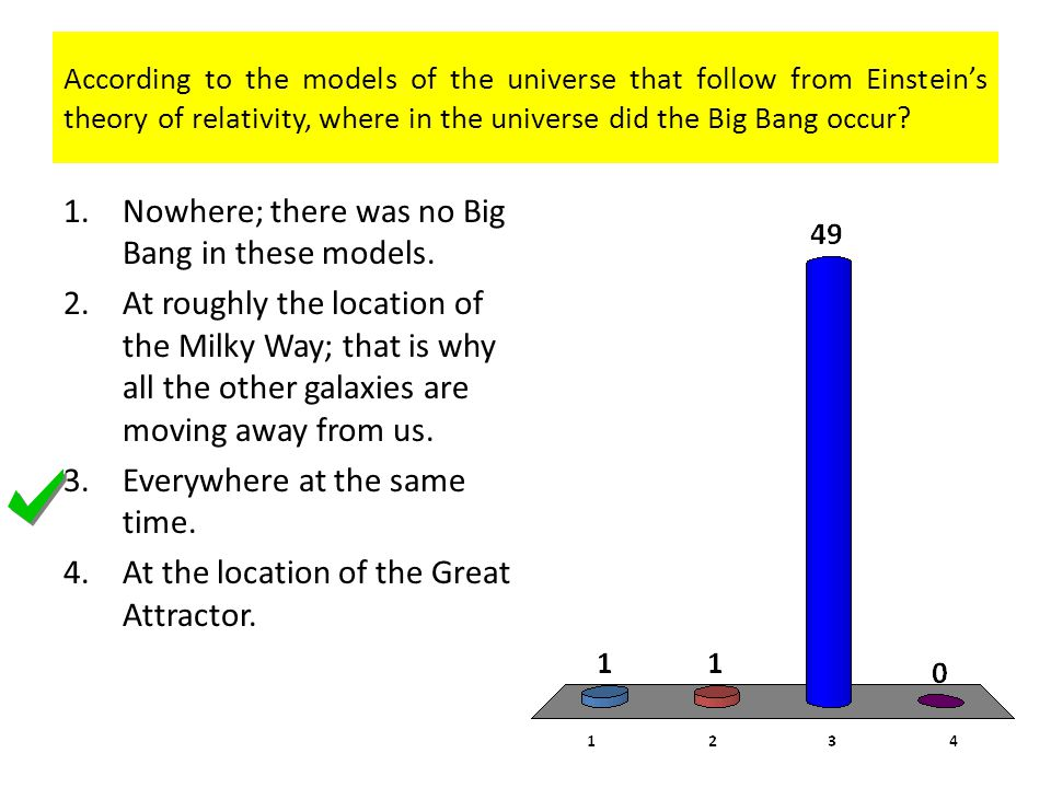 According to the models of the universe that follow from Einstein's theory of relativity, where in the universe did the Big Bang occur? 1.Nowhere; the