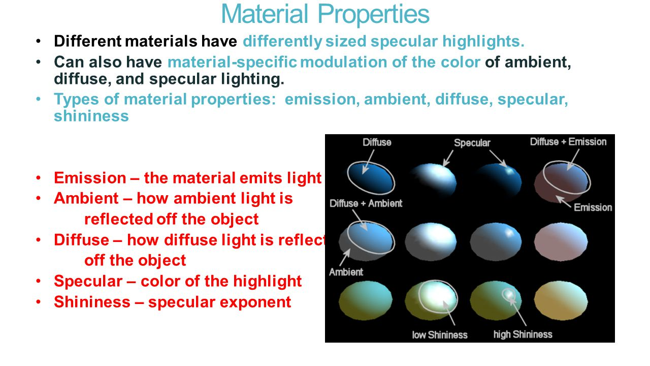 Material Properties Different materials have differently sized specular highlights.