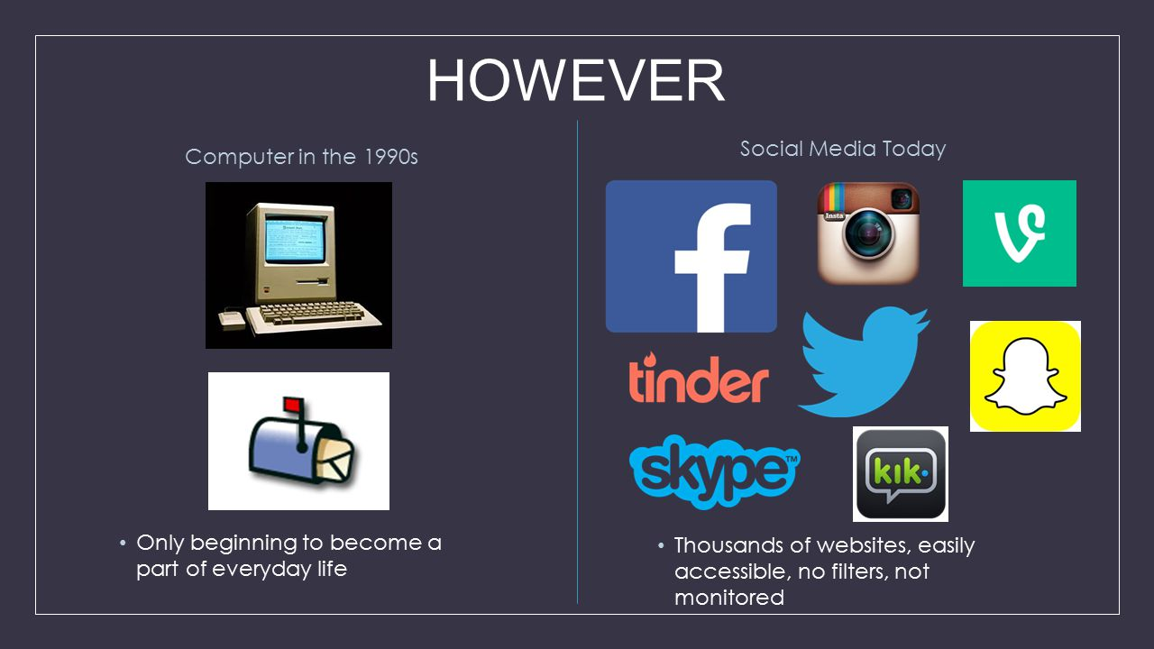 HOWEVER Computer in the 1990s Social Media Today Only beginning to become a part of everyday life Thousands of websites, easily accessible, no filters