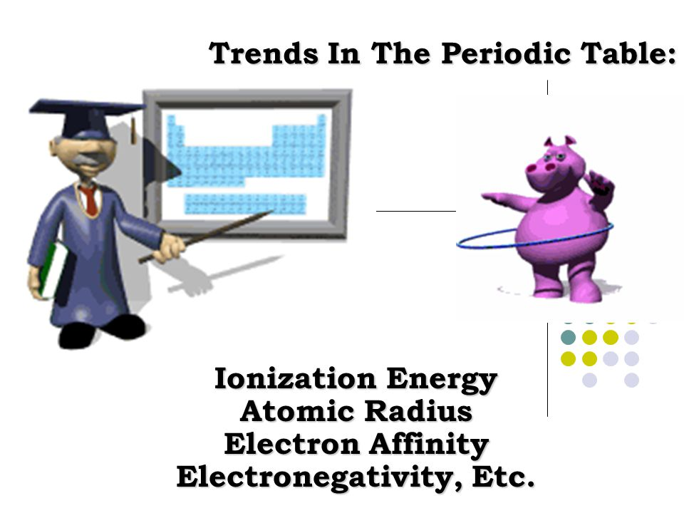 Trends In The Periodic Table: Ionization Energy Atomic Radius Electron Affinity Electronegativity, Etc.
