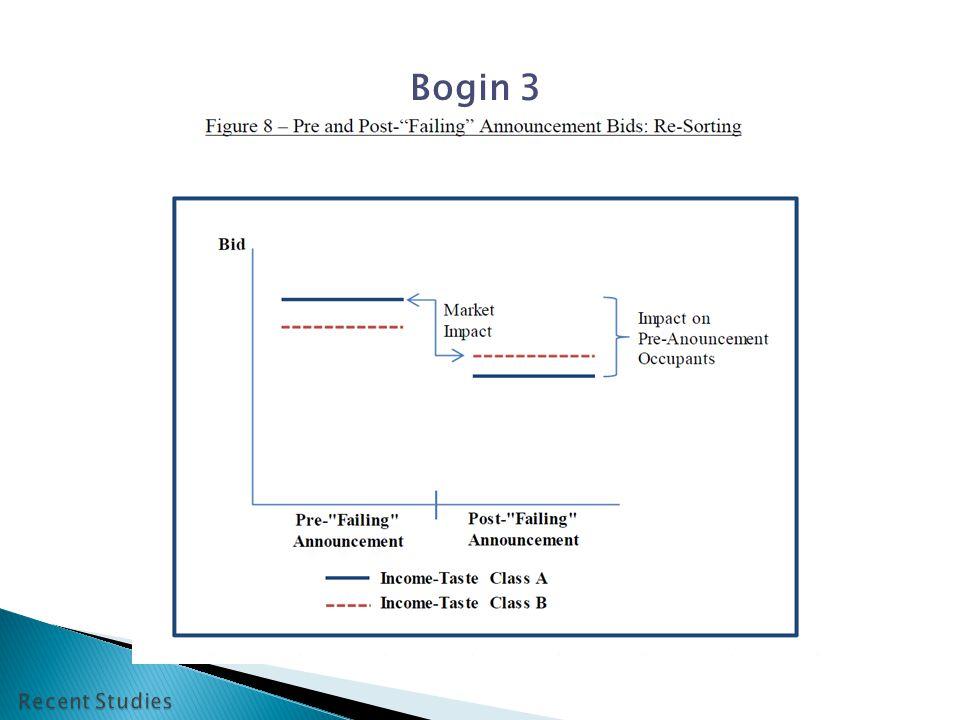 Bogin 3