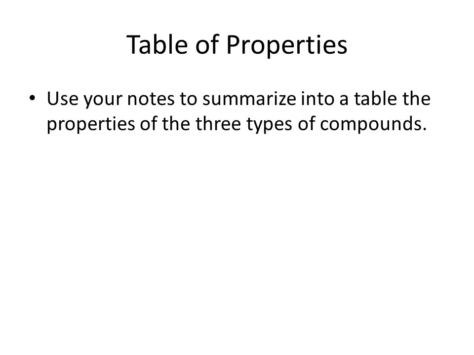 Table of Properties Use your notes to summarize into a table the properties of the three types of compounds.