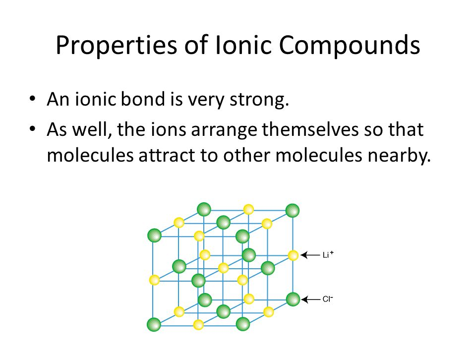 Properties of Ionic Compounds An ionic bond is very strong. As well, the ions arrange themselves so that molecules attract to other molecules nearby.