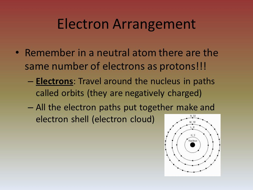 Electron Arrangement Remember in a neutral atom there are the same number of electrons as protons!!.