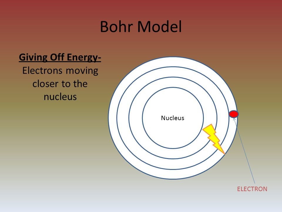 Bohr Model Nucleus Giving Off Energy- Electrons moving closer to the nucleus ELECTRON