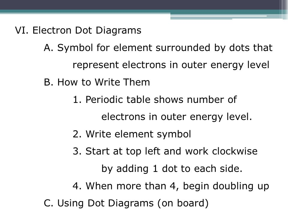 VI. Electron Dot Diagrams A.