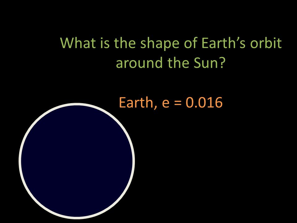 What is the shape of Earth's orbit around the Sun? Earth, e = 0.016