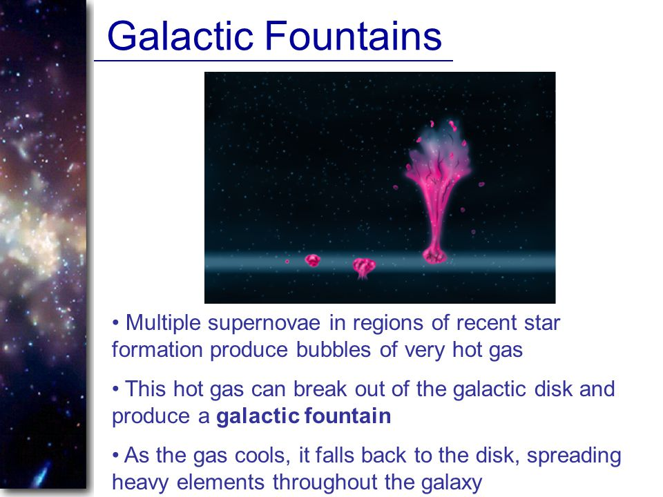 Galactic Fountains Multiple supernovae in regions of recent star formation produce bubbles of very hot gas This hot gas can break out of the galactic